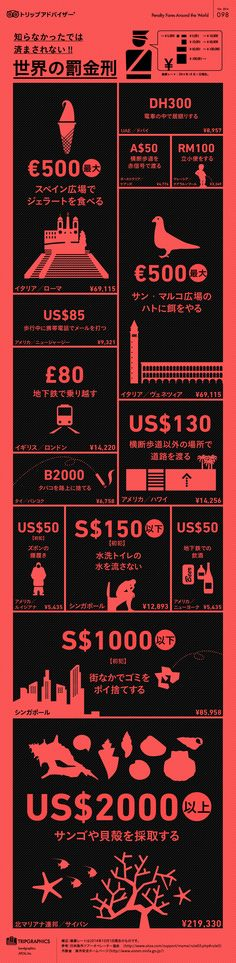 No idea what it says, but I like it! #infographic
