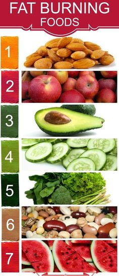 Top 7 Foods That Burn Belly Fat !