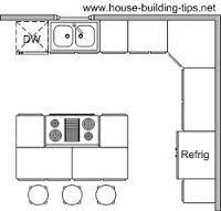 Image result for kitchen design ideas u shaped