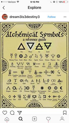 Gives a good description of symbols past and present. - - Gives a good description of symbols past and present.