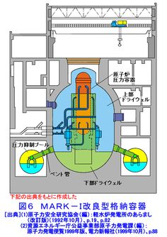 Floor Plans, Diagram, Electric, Floor Plan Drawing, House Floor Plans