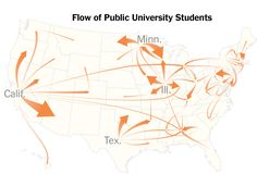 How Cuts to Public Universities Have Driven Students Out of State | Declines in state support for public universities have helped reshape the geography of college admissions, leading many students to attend public universities in other states, where they pay higher, out-of-state tuition.
