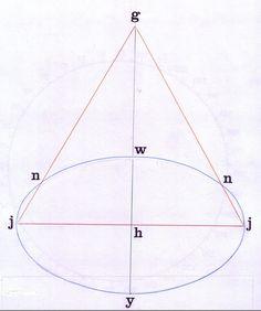 trisection angle with compass and straightedge: تجدید نظر ضروری در علم و دانش