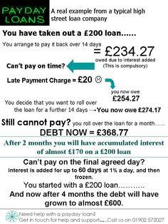 Aib click cash advance fee picture 3