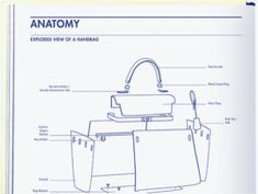 The Bag Design Handbook from Fashionary is for handbag lovers and designers, interested in the different styles of handbags. Birken Bag, Leather Bag Tutorial, Bag Illustration, Kelly Bag, Hermes Bags, Popular Bags, Leather Craft, Bag Making, Fashion Bags
