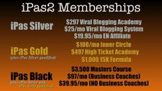 iPAS 2 Memberships Explained. Create Your FREE Account NOW