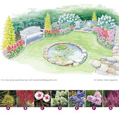 Fill an empty yard is part of Cottage garden design - Fill an empty yard Surround yourself with flowers every summer with this bright combination Flower Garden Layouts, Flower Garden Plans, Garden Borders, Flower Gardening, Outdoor Landscaping, Front Yard Landscaping, Landscaping Ideas, Landscape Plans, Landscape Design