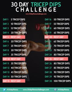 This is my Triceps Bench Dip schedule for August. I'm really excited to see any changes to my arms by the end of the month.
