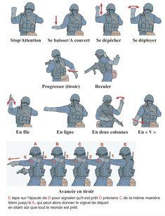 En airsoft, ou lors d'une progression en groupe discrète, il faut adopter un langage des signes simple, compréhensible et sans équivoque. Il existe un langage gestuel militaire qui peut se prêter à ce…