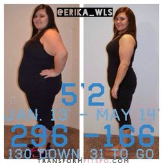 Tag Someone Thats Making a Fitness Transformation Want to Make a Transformation Like This? Check bio for our Five Star 90-day Transformation Program! At almost 300 lbs at the age of 23 Erika was spiraling out of control. She decided to take her life back. With Gastric Bypass Surgery as a stepping stone Erika changed her whole life adopting a new fitness routine and clean eating. She has passed her surgeons goals and now strives to meet her own personal goals and show people that hard work…