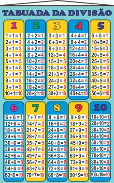6 Tabuadas de Divisão Completa para Imprimir - Online Cursos Gratuitos Kids Math Worksheets, Math Resources, Learning Activities, Learn Portuguese, Math Word Problems, Knowledge Quotes, First Grade Math, Math For Kids, Kindergarten Math