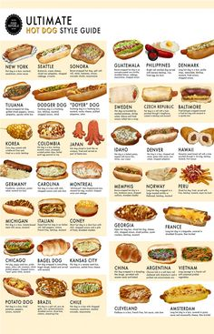 Ultimate Hot Dog Style Guide Chart Poster - Przepisy na . Dog Recipes, Gourmet Recipes, Cooking Recipes, Healthy Recipes, Steak Recipes, Grilling Recipes, Lunch Recipes, Food52 Recipes, Brats Recipes