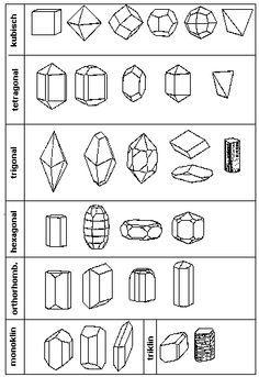 crystal system Crystal System, Aqua Marine, Astrology Zodiac, Earth Science, Rocks And Minerals, Stones And Crystals, Tattoo Inspiration, Amethyst, Nerd