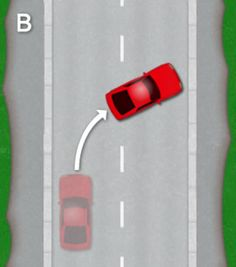 Turn in the road manoeuvre instructions, 3 point turn diagram and steps for the 2017 driving test. Turn in the road reference points, guide and techniques and lesson plan Driving Test Tips, Driving Instructions, Best Driving School, Learn Drive, Drivers Ed, Learning To Drive, Car Organizers, Diagram, Survival