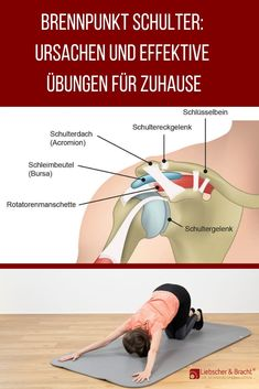 Brennpunkt Schulter: Wodurch Schulterschmerzen entstehen und welche Übungen wirklich helfen Do you suffer from shoulder problems and have you been trying to get rid of them for a long time? Fitness Workouts, Yoga Fitness, Health Fitness, Pilates Workout Videos, Health Yoga, Health Benefits, Health Tips, Shoulder Problem, Lower Ldl Cholesterol