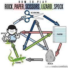 Big Bang Theory and lol star