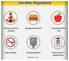 Life After Angioplasty – Your Guide to Angioplasty and Cardiac Stenting –  https://drjitesh.com/2017/09/26/life-after-angioplasty-your-guide-to-angioplasty-and-cardiac-stenting/?utm_campaign=crowdfire&utm_content=crowdfire&utm_medium=social&utm_source=pinterest