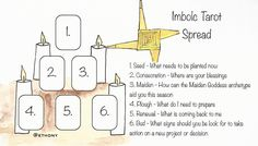Here is a lovely Tarot Spread for you to use around the time of the Wheel of the Year celebration of Imbolc. Let me see your cards if you use the Tarot Spread!!