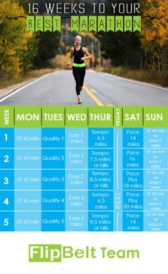 16 Weeks To Your Best Marathon // Make this year yours! Drop your time and get faster with this amazing workout created by exercise physiologist and coach Susan Paul.
