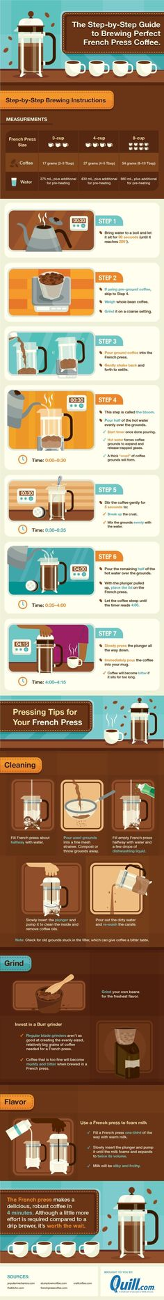 How to brew perfect #Frenchpress #coffee