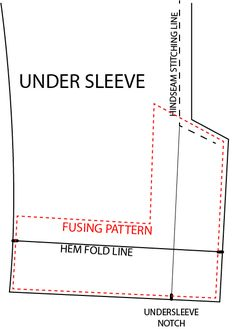 ~tricks of the trade: jacket sleeve vents~ – pattern scissors cloth Sewing Paterns, Coat Pattern Sewing, Sewing Coat, Pattern Drafting, Dress Sewing Patterns, Jacket Pattern, Sewing Clothes, Clothing Patterns, Skirt Patterns