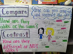 compare and contrast Life in First Grade: Some new anchor charts and a CHEAP center idea!