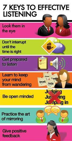 1000+ images about Effective Listening Skills on Pinterest ...