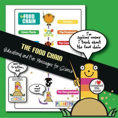 Food Chain Lesson Fun Unique Earth Science Poster Classroom Bulletin Board - Teach kids to appreciate Nature, Earth Science and learn how the food change works. Squirmy Wormy t - Earth Day Pictures, Earth Day Images, Earth Day Quotes, Earth Day Posters, Earth Science Lessons, Science Topics, Science Projects For Kids, Science For Kids, Classroom Bulletin Boards
