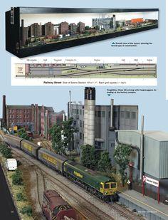 Model train diorama shadow box.