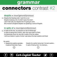 #grammar #englishgrammar #connectors #linkers #esl