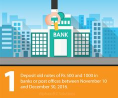 Deposit old notes of Rs 500 and 1000 in banks or post offices between November 10 and December 30, 2016.
