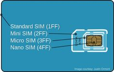 Cutting a SIM/ micro-SIM into a nano-SIM may be possible after all | NDTV Gadgets