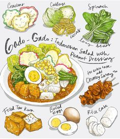 - Food Painting - A mural for Gado&Grill, an Indonesian food stop in SIngapore. Gado-gado itself i. A mural for Gado&Grill, an Indonesian food stop in SIngapore. Gado-gado itself is originally from Indonesia. Food Design, Menu Design, Recipe Drawing, Food Doodles, Food Sketch, Watercolor Food, Art Watercolour, Food Cartoon, Food Painting