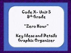 zero hour summary ray bradbury