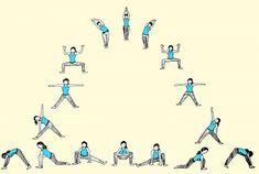 Ashtanga Yoga - What's It All About - Yoga breathing Ashtanga Yoga, Yoga Flow, Yoga Meditation, Asana, Moon Salutation, Eight Limbs Of Yoga, Yoga Information, Fertility Yoga, Yoga Illustration