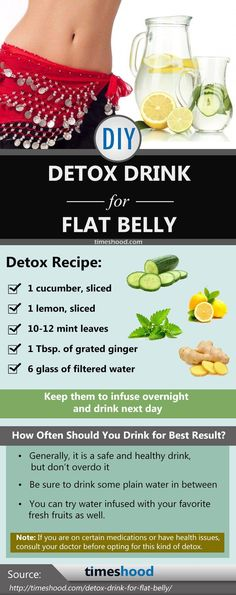 Detox Drink for Flat Belly: 5 Kitchen Ingredients: cucumber, lemon, mint, and ginger detox water for flat belly. Flat Tummy Water for weight loss