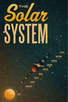 Solar System x - Vintage Poster - Retro Art Print Solar System Poster, Vintage Space, Space And Astronomy, Space Planets, Retro Futuristic, Sistema Solar, Art Graphique, Space Travel, Space Exploration