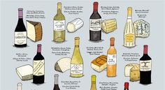 How to Pair Wine and Cheese #food #recipes #spiralizer