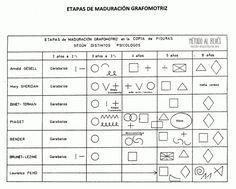 etapas maduracion grafomotriz