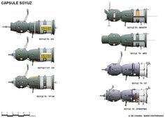 Soyuz Spacecraft, Kerbal Space Program, Nasa Space Program, Space Tourism, Spaceship Interior, Space Launch, Space Race, Space Center, Space And Astronomy