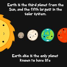 Solar System, Classroom Decor, Planets, Coding, Earth, Life, Third, Archive, Universe