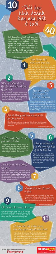 10 bài học kinh doanh bạn nên biết