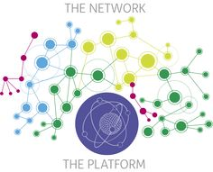 Platform Ecosystems - Office for Experience Design