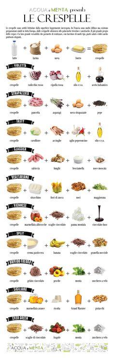 infografica crespelle12