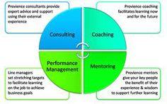 #coaching #NLP #lifeCoach #MotivationalCoaching #CoachingProfessionals  http://coachingportal.com/