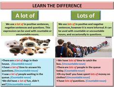 #AlotOf #lots #grammar #ELT