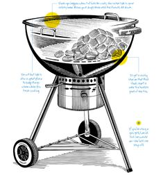 """""""No matter what you're grilling this summer, build a two-zone fire. This means the coals are banked to one side of the grill, giving you a hot zone and a cooler area--and the flexibility to tackle any recipe. Grilling Tips, Grilling Recipes, Cooking Tips, Cooking Recipes, Weber Kettle, Weber Bbq, Weber Grills, Grillin And Chillin, Grill Time"""