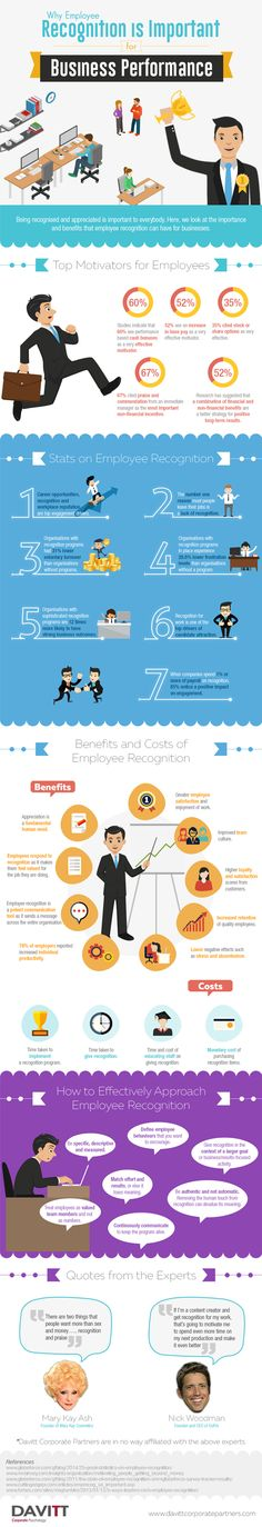 Employee recognition programs play a pivotal role in increasing employee engagement, which, in turn, leads to increased business performance. Appreciation Images, Employee Appreciation, Employee Rewards, Employee Gifts, Reward And Recognition, Employee Recognition, Customer Service Week, Customer Experience, Company Benefits
