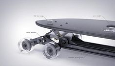 Stair Rover Longboard That Goes Down Stairs - 8 Wheel Longboard