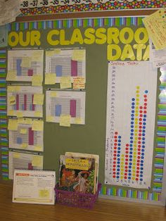 Great data wall to show student growth and progression. This data wall gives me an idea .  When the kids can see how the class is doing I really think it motivates them to do better.